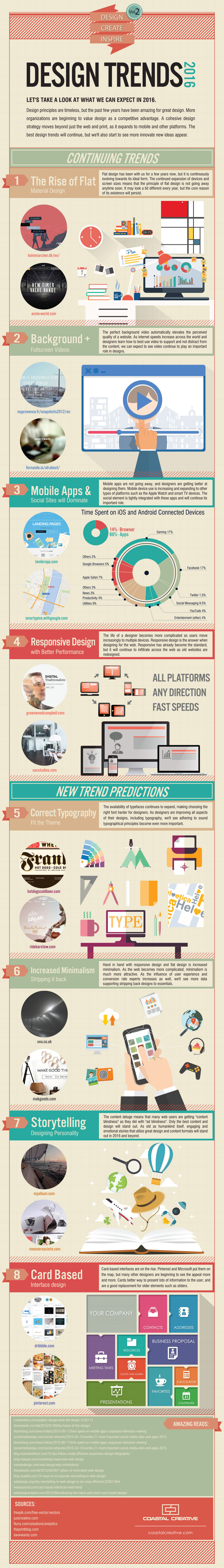 8 Web Design Trends To Be Excited About In 2016
